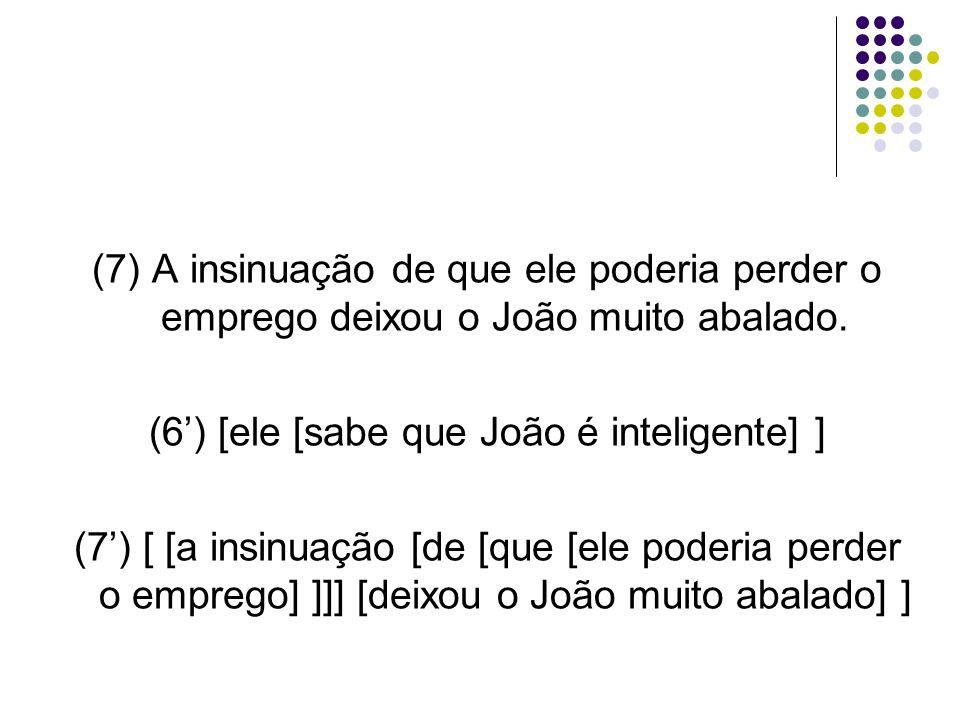(6') [ele [sabe que João é inteligente] ]